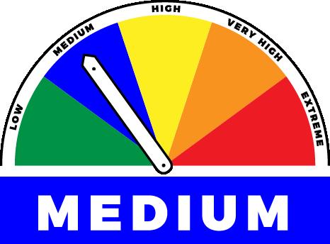 Fire danger level is medium
